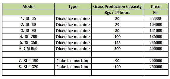 Ice cube machine price